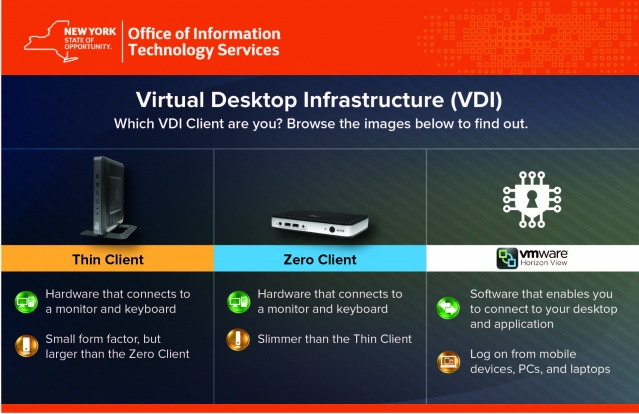 Virtual Desktop Infrastructure (VDI) | New York State Office
